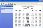 NCAA Cuts with Change Indicators (version 4.6)